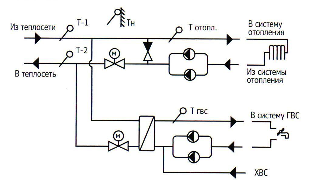 Отопление по зависимой схеме и двухступенчатая схема ГВС.