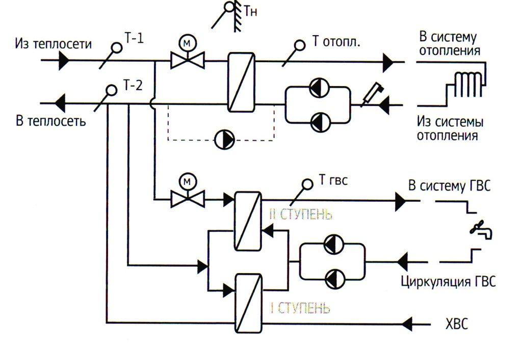 Теплообменники для закрытой двухступенчатой схемы цена теплообменник для газовой колонки нева 3208 купить