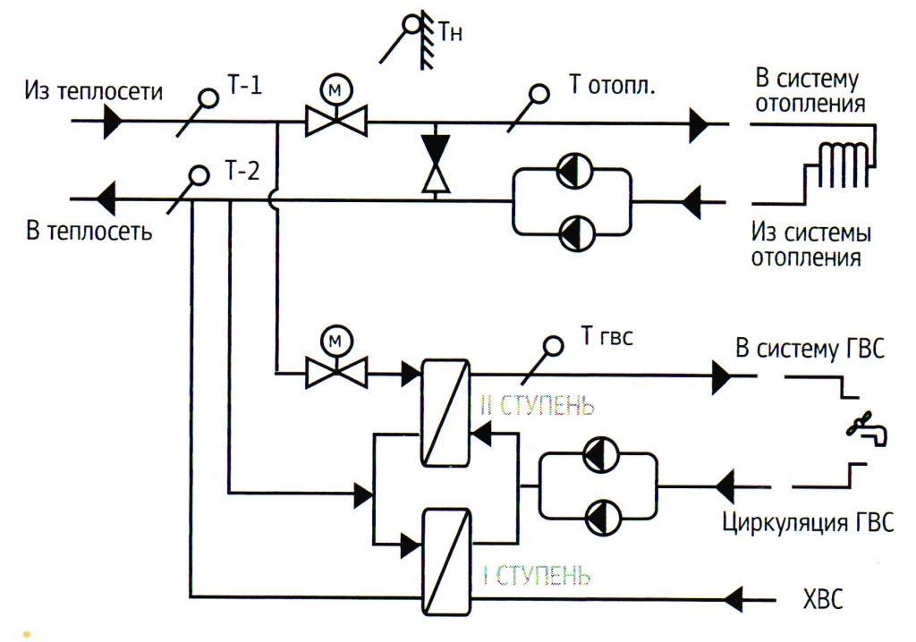 двухступенчатая схема ГВС